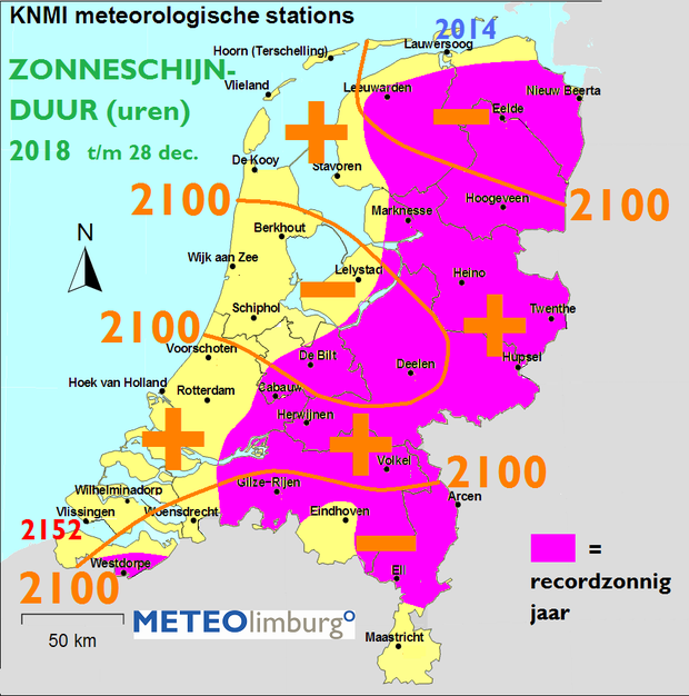 Zonneschijnduur Nederland in het jaar 2018 tot en met 28 december