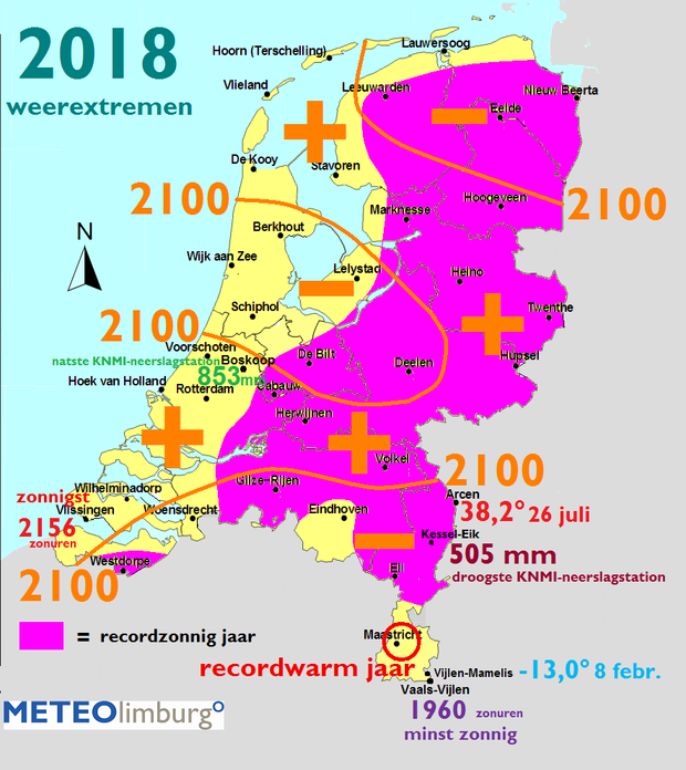 Weerextremen 2018 in Nederland